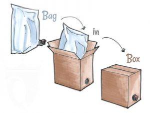 wijnen in bag in box - zo gaat de zak in de doos